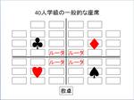 チーム分け(ネットワーク分け).png