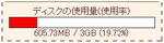 SAKURAディスク使用量